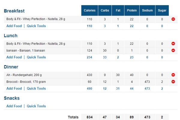 metabolisme dieet ervaringen