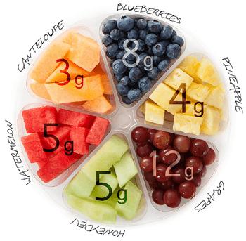 producten zonder koolhydraten en suikers
