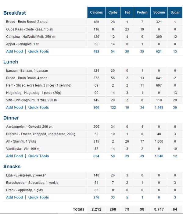 atkins dieet slecht
